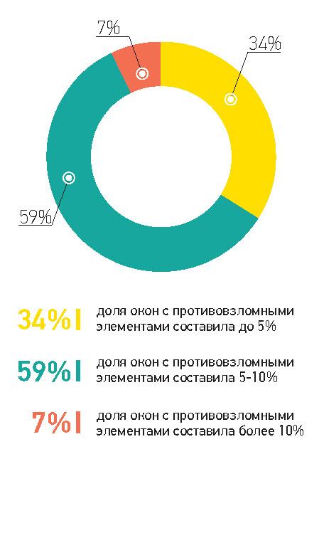 diagrams_UA_2019_4 circle.jpg
