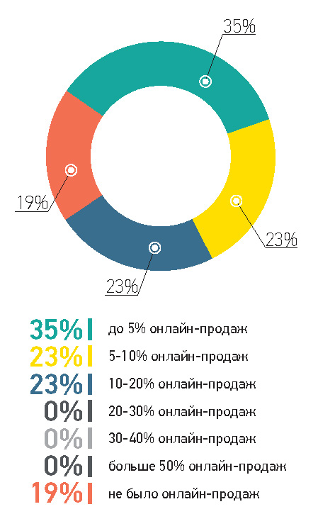 diagrams_UA_2019_5 circle.jpg