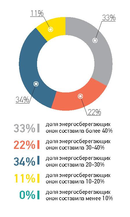 diagrams_UA_2019_8 circle.jpg